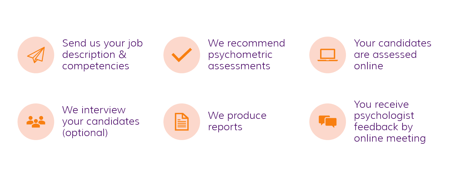 Psychologist On Call Consultancy Service
