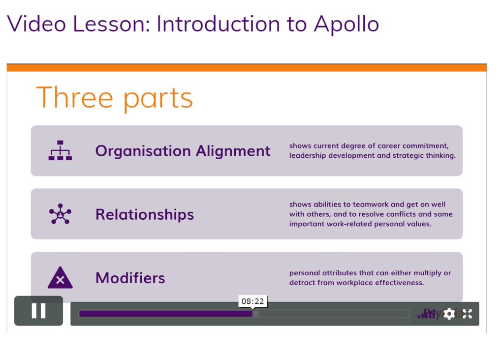 Apollo Profile 3 Parts
